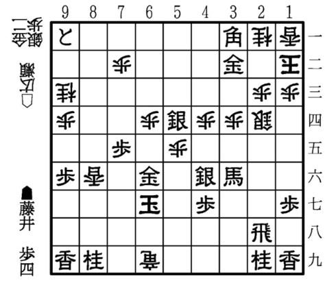 王将リーグ・広瀬―藤井戦△6九飛成まで
