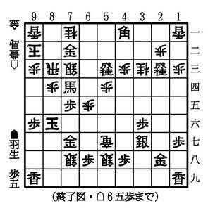 羽生九段―豊島竜王戦の終了図(128手目△6五歩まで)