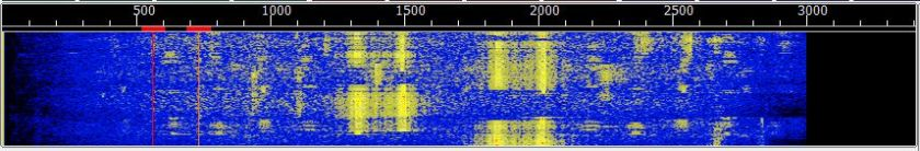 20m RTTY passband during the 2014 ARRL RTTY Roundup