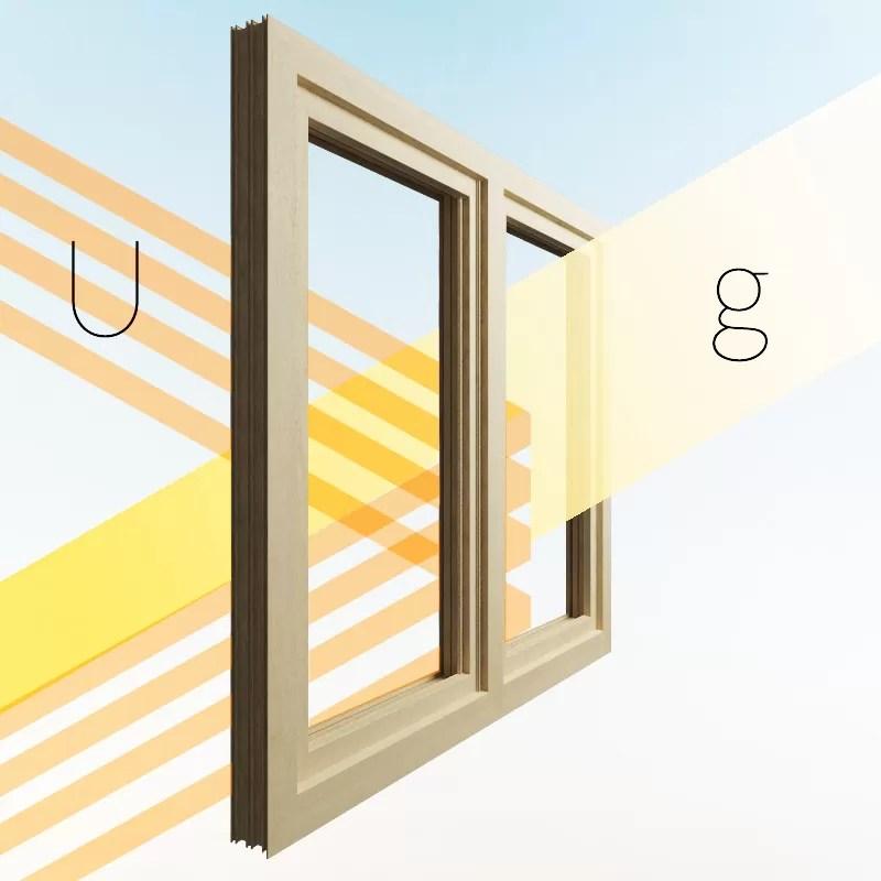 okna pcv, okna drewniane, okna izolujące od hałasu, szczelne okna, jakie okna kupić