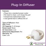 Plug-In Diffuser Info Graphic
