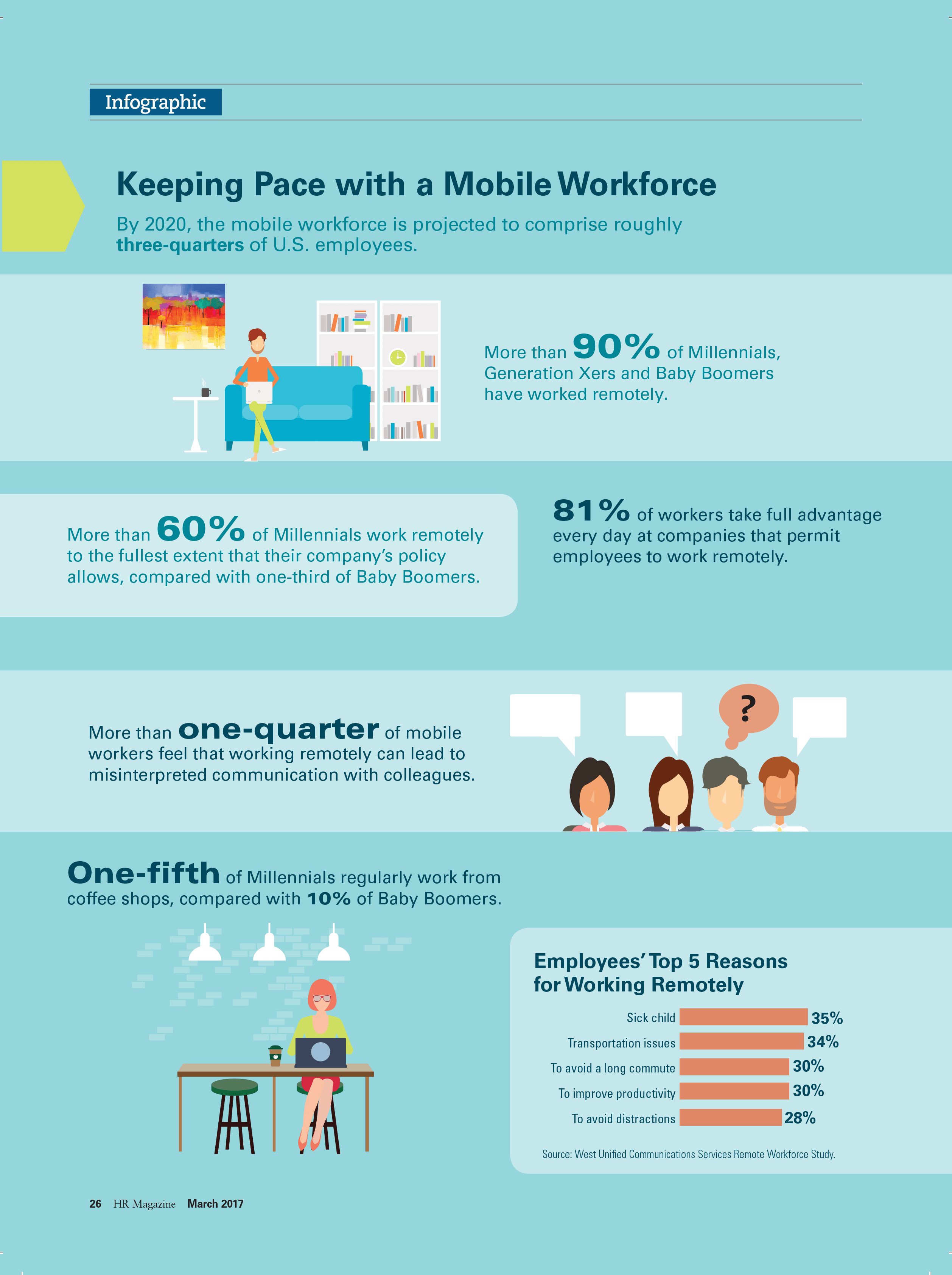 4 Tips For Managing A Remote Workforce