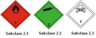 Clasificación NFPA - Subclase 2.1 /2.2 /2.3 Gases