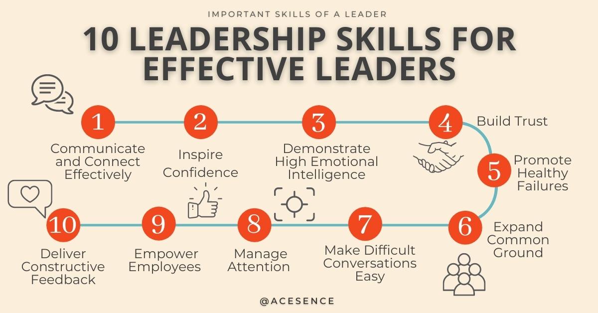 10 leadership skills for effective leaders