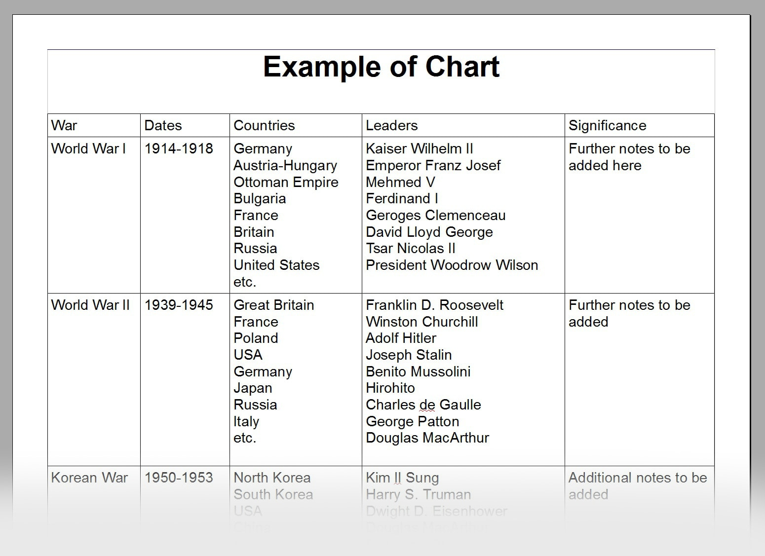 notes_chart_example