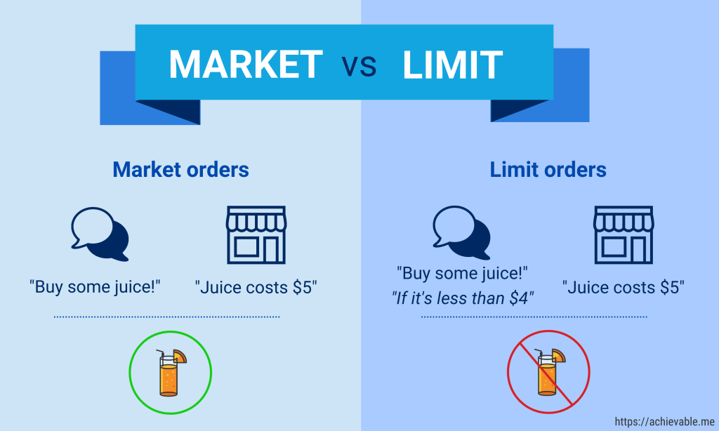 market order vs. limit order