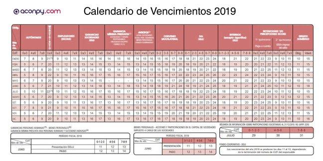 calendario-de-vencimientos-2019