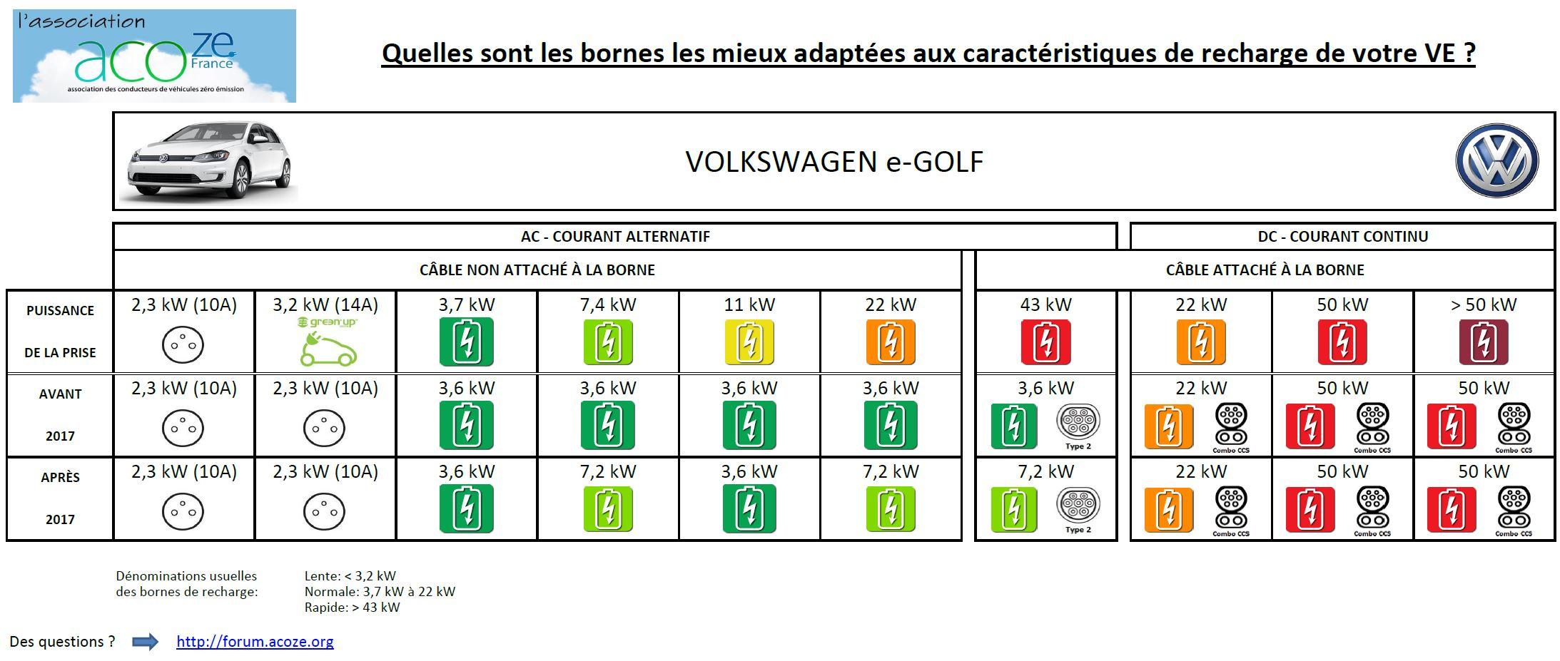 e-Golf.jpg?ssl=1