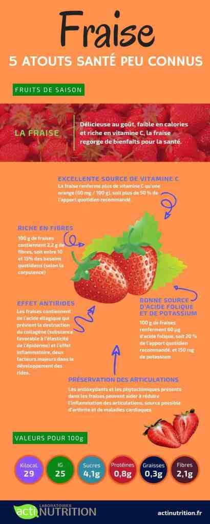 Délicieuse au goût, faible en calories et riche en vitamine C, la fraise regorge de bienfaits pour la santé.