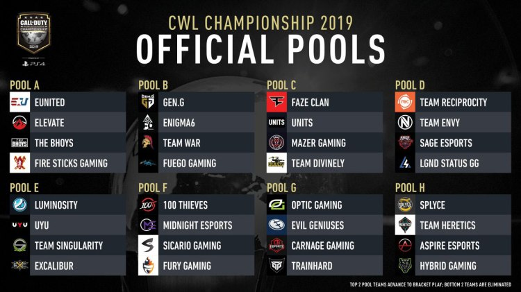 Tune in to the 2019 Call of Duty World League Championship ...