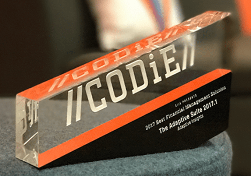 CODIE award for innovation in finance