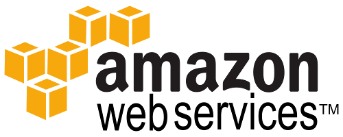 Dynamic DNS using AWS Route 53 and AWS Java SDK