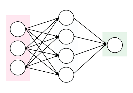 Probabilistic Model-Based Reinforcement Learning Using The Differentiable Neural Computer
