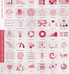 charts graphs and diagrams [ 1200 x 2438 Pixel ]