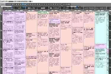 PT3による多チャンネル仮想録画サーバ構築 〜epgregUNA導入