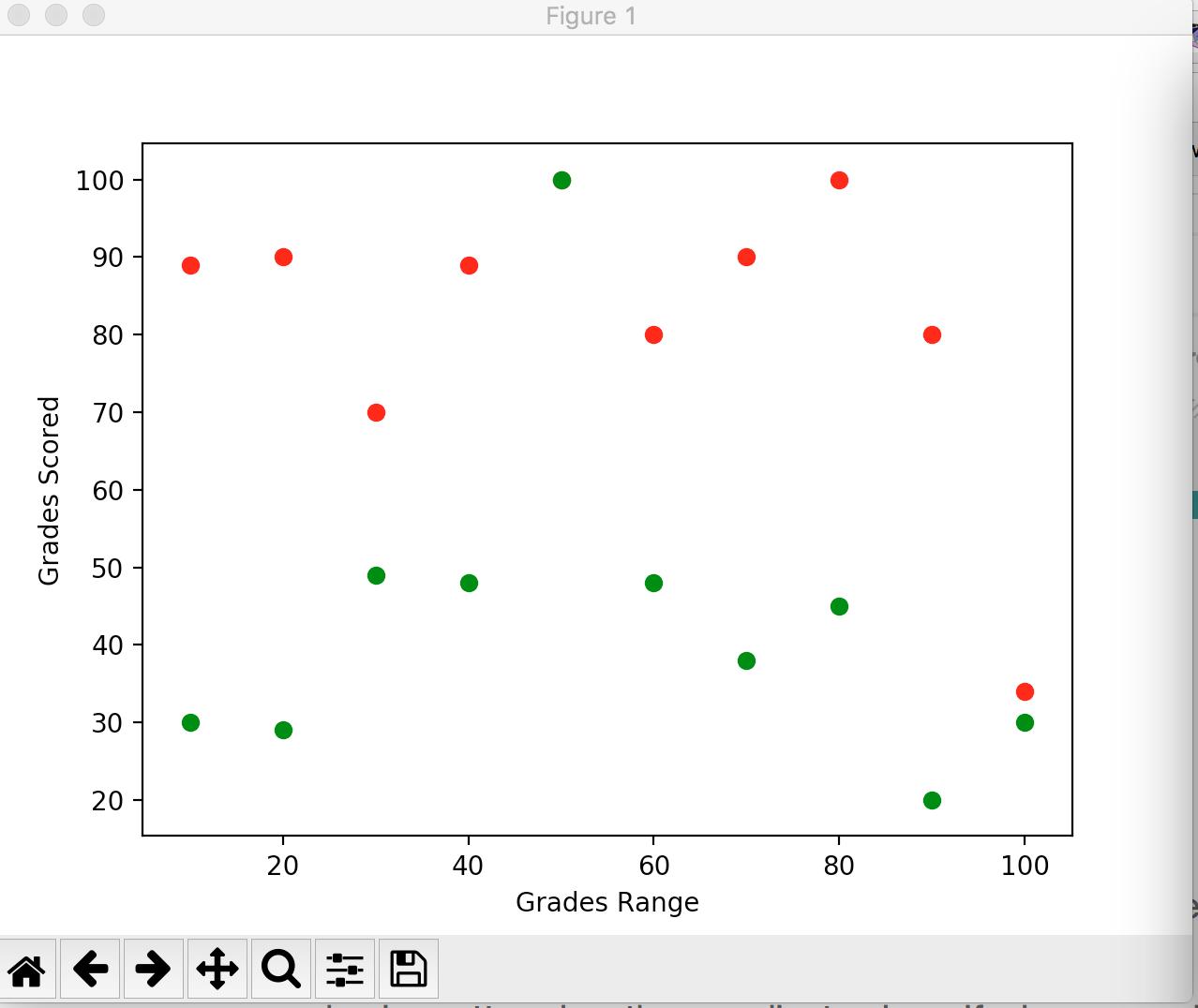 Data Visualization In Python Scatter Plots In Matplotlib