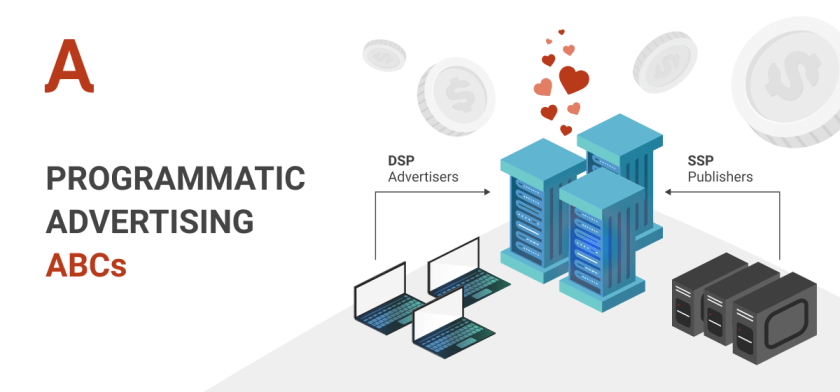 Programmatic Advertising ABCs