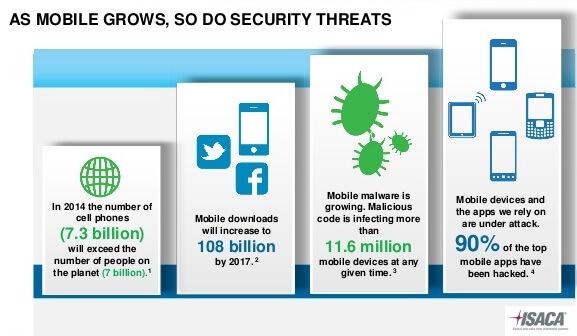 mobilité sécurité entreprise