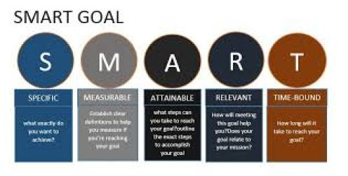 https://blog.advantagefp.in/plan-your-financial-goals/
