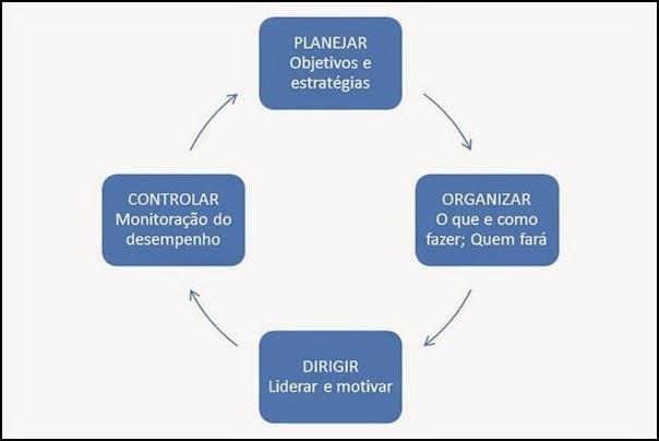 administração-rural