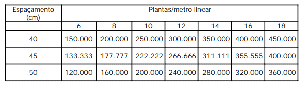 2-regulgem-de-plantadeira-de-soja