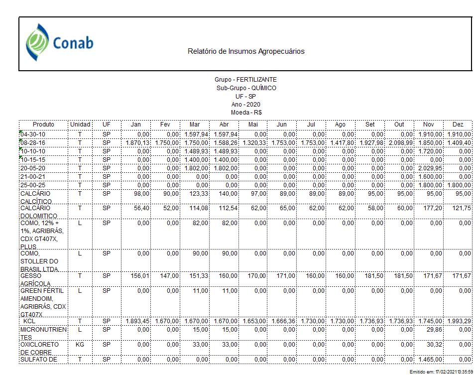 """Exemplo de planilha de preços de fertilizantes obtida no site da Conab, na seção """"Preços de insumos agropecuários""""."""
