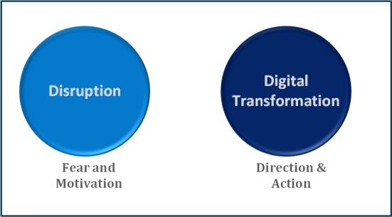 TedTalk - Digital Transformation 4