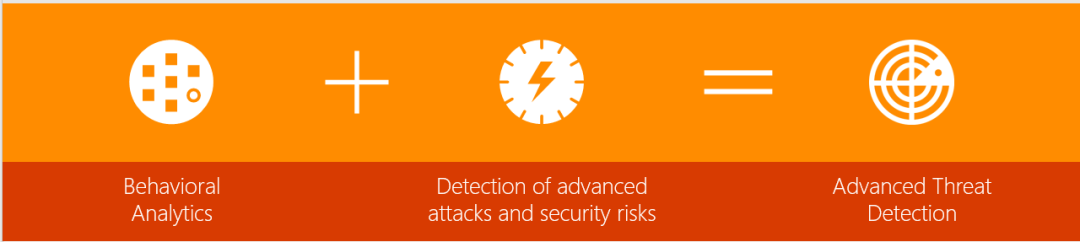 Introduction to Azure Advanced Threat Protection or Azure ATP 113
