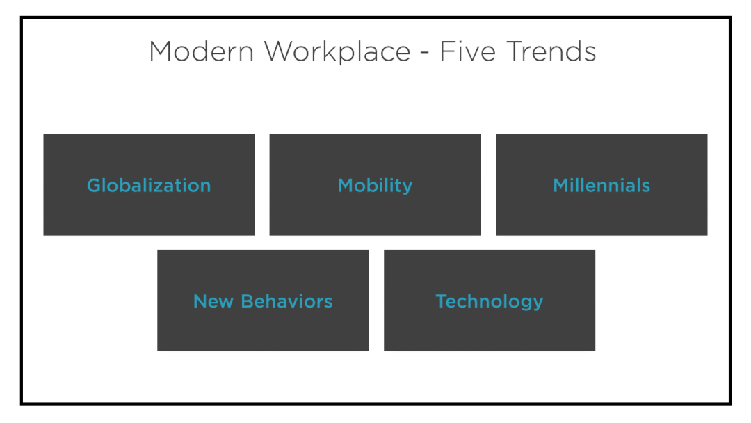 The Emerge of The Modern Workplace 6
