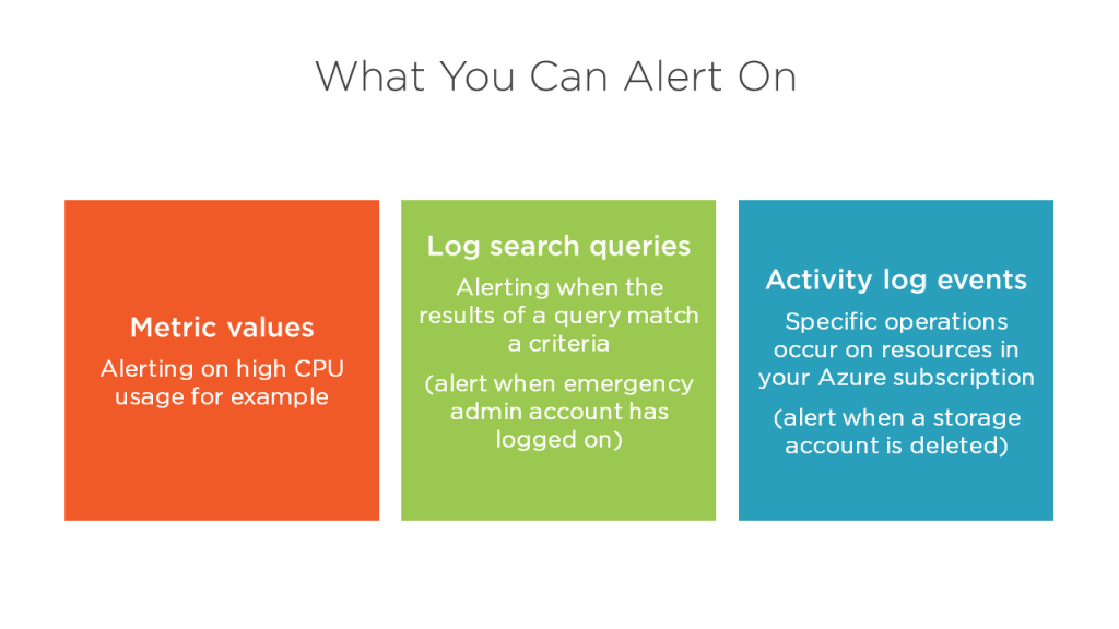 Azure Security Alerts 14