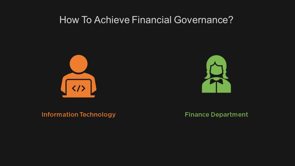 Cloud Financial Governance CRA