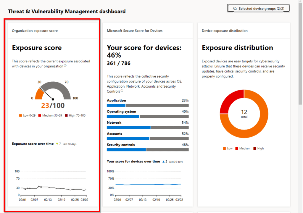 MS Defender for Endpoint - Threat and Vulnerability Management (TVM) 29