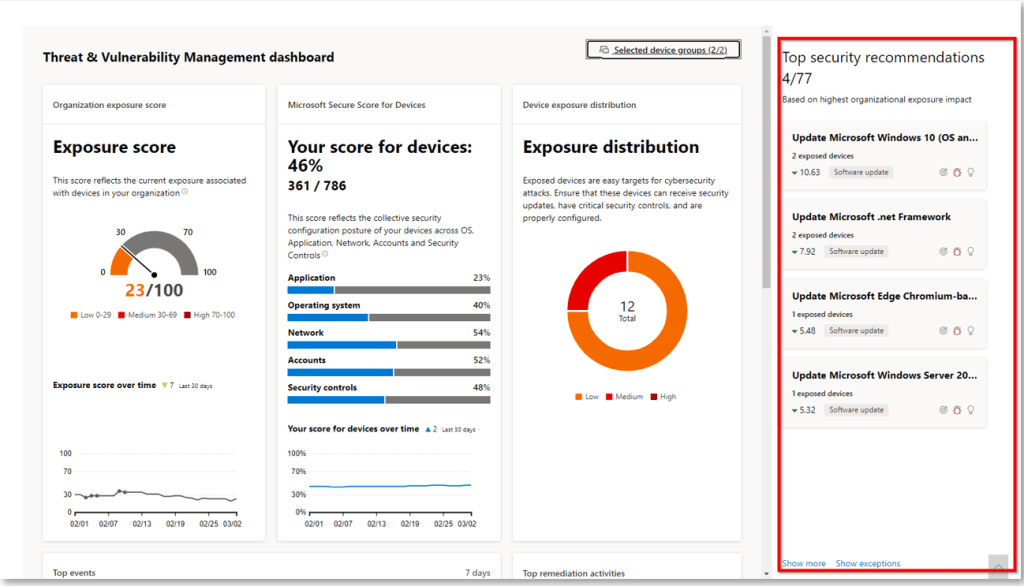 MS Defender for Endpoint - Threat and Vulnerability Management (TVM) 30