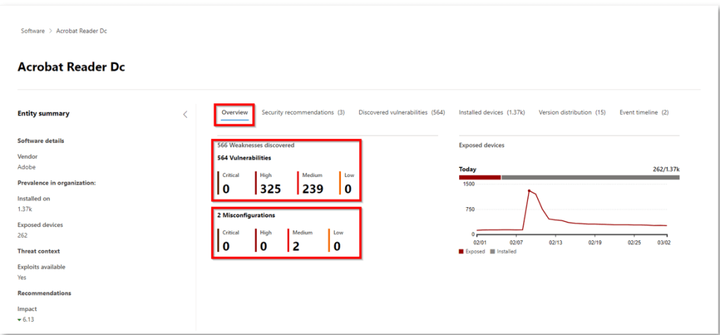 MS Defender for Endpoint - Threat and Vulnerability Management (TVM)