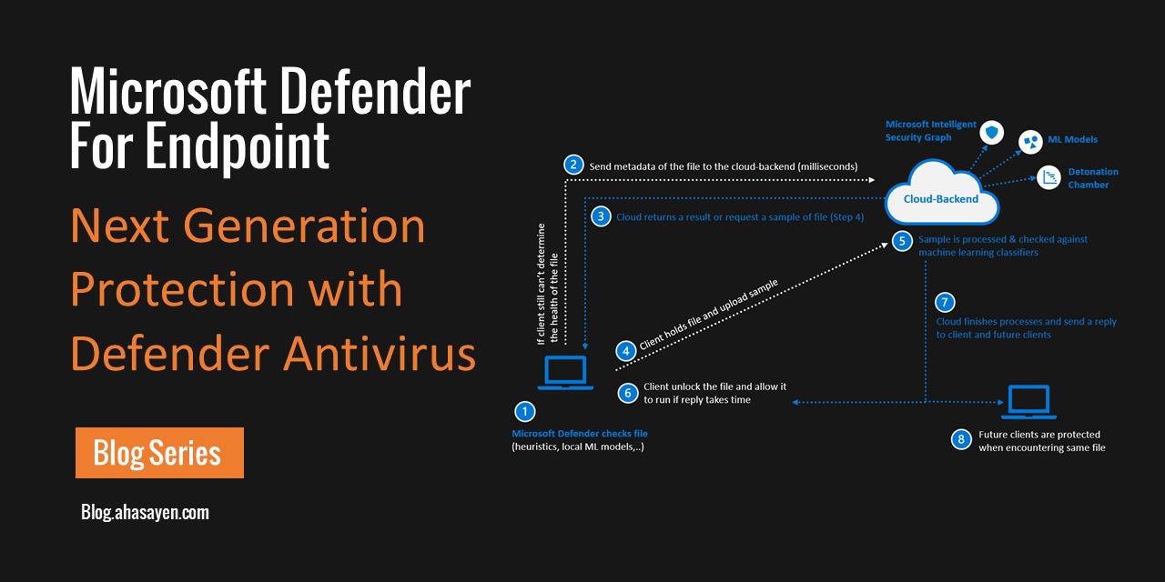 P5: Microsoft Defender Antivirus Internal Mechanics