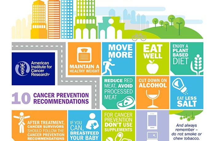 It's not that confusing. Diet and exercise matter for cancer prevention.