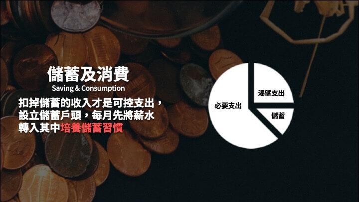 儲蓄及消費