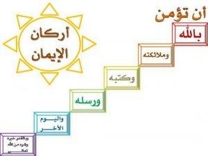 ما هو تعريف الإسلام و أركان الدين الإسلامي تريندات