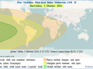 Kapan 1 Muharram 1438 Hijriyah?