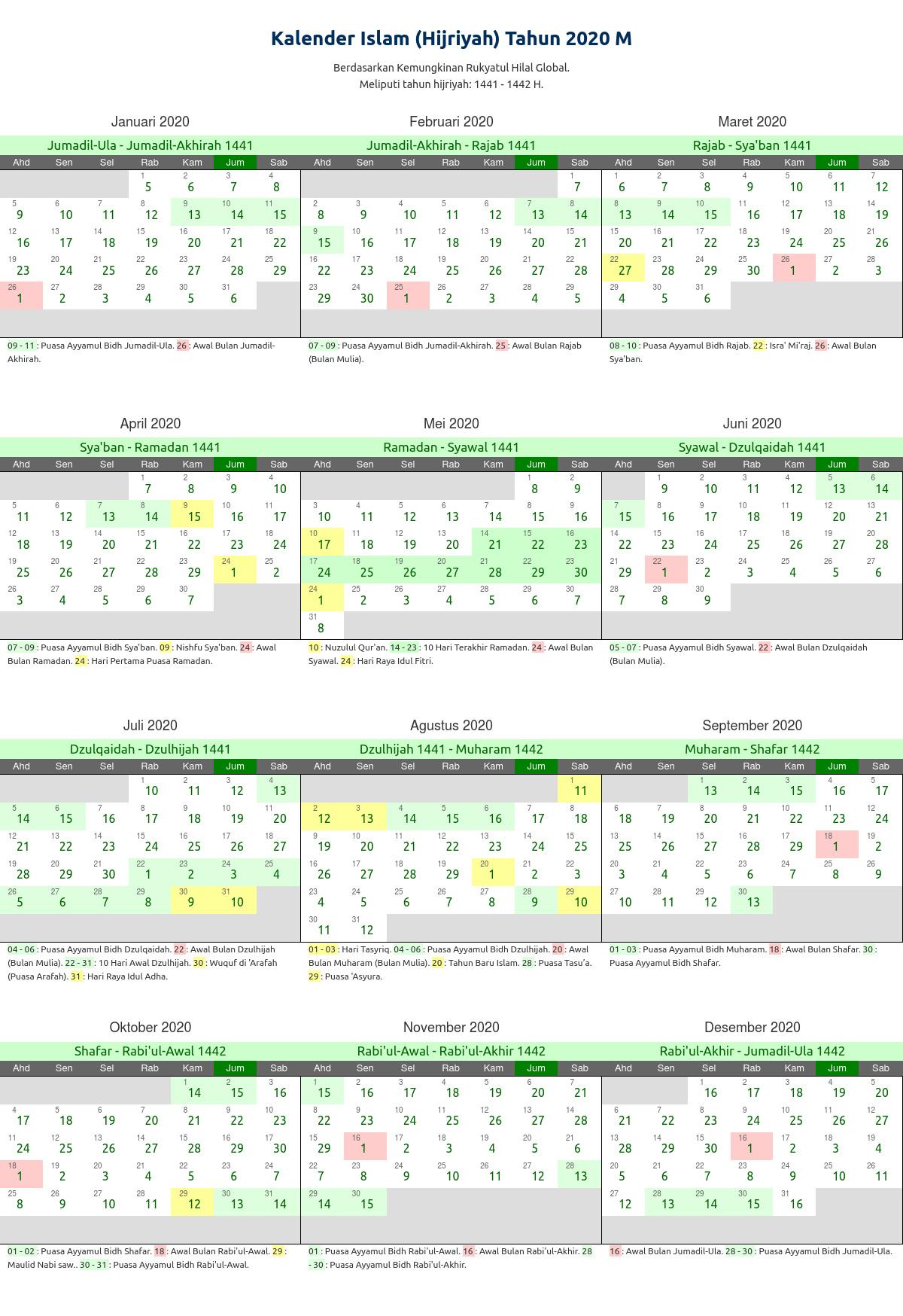 Puasa Syaban 2020 Jatuh Pada Tanggal : puasa, syaban, jatuh, tanggal, Pembaruan:, Kalender, Islam, Tahunan, Dengan, Tanggal-tanggal, Penting, Alhabib