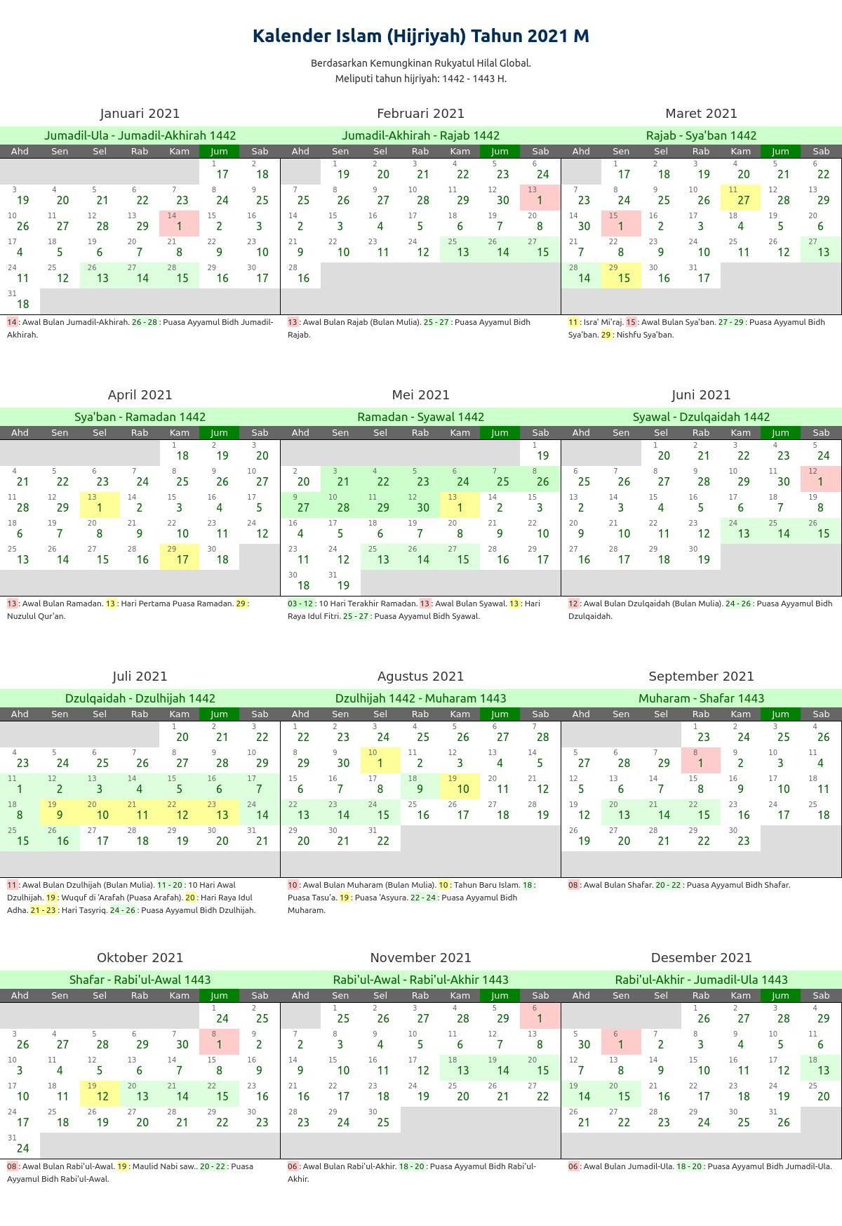 Puasa Syaban 2020 Jatuh Pada Tanggal : puasa, syaban, jatuh, tanggal, Kalender, Islam, Tahun, Tersedia, Untuk, Diunduh, Alhabib