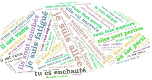 Le passé composé: Past tense in the French Language