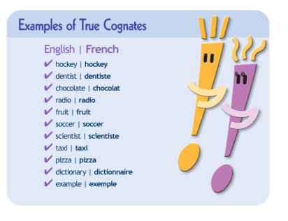 true cognates of english and french