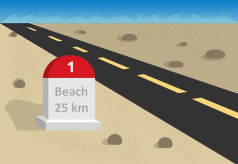 La distance, les mesures et le pourcentage