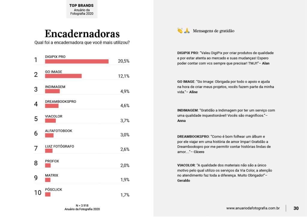 Encadernadora-de-albuns-infografico-de-pesquisa