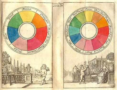Color wheel by Claude Boutet