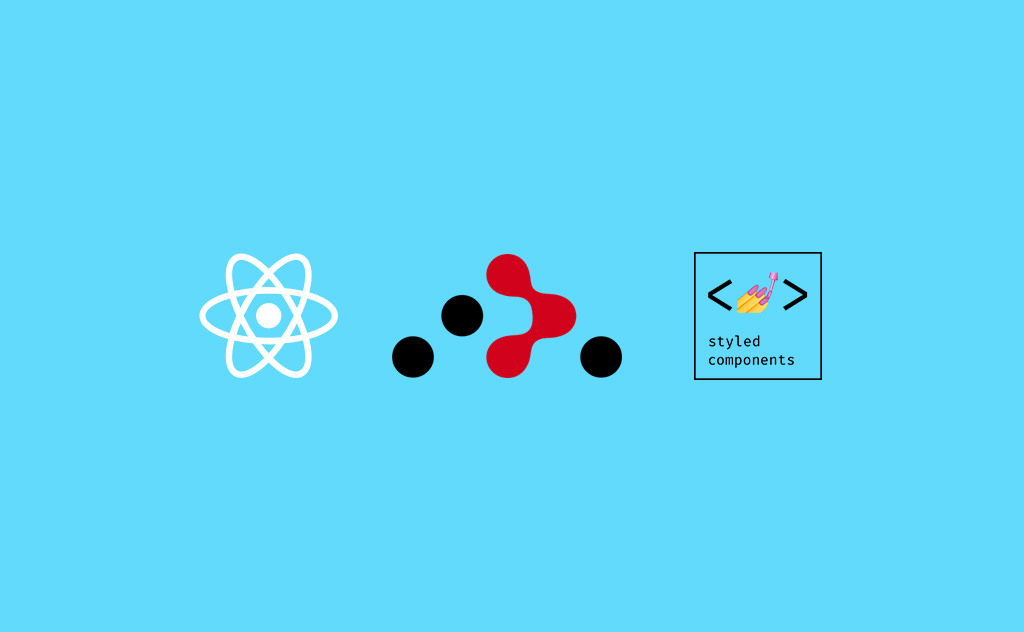How to Build a Website with [React], React Router & Styled-Components