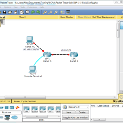 Straight Through Serial Cable Wiring Diagram Mg Tf Electrical Cisco Router Basic Network Configuration (ccna Lab 1-1) | Alex Wilde's Tech Blog