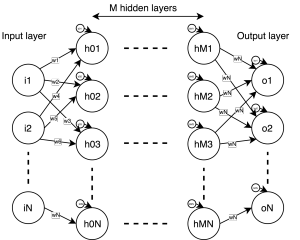 Trustless Machine Learning Contracts: Evaluating and