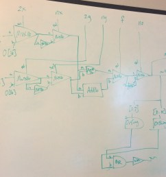 whiteboard with an alu drawn on it in green marker the alu is made up [ 2448 x 1856 Pixel ]